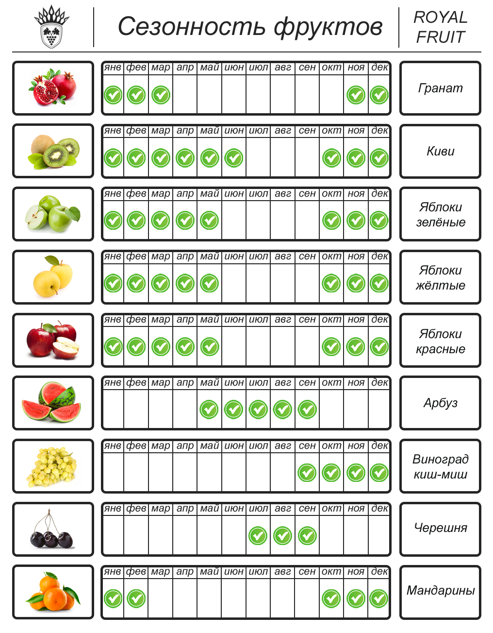 Сезонность фруктов
